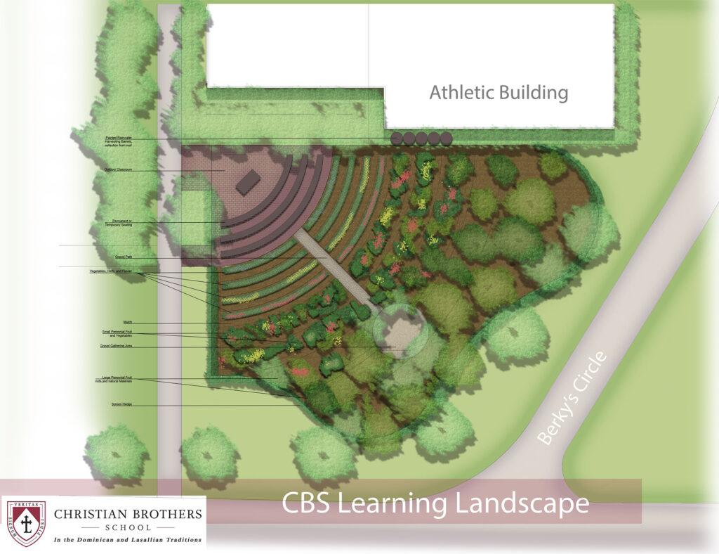 city-park-learning-landscape